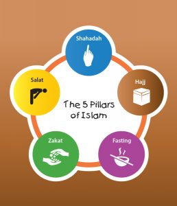pillars of Islam pillars of Islam Pillars of Islam pillars of islam 258x300
