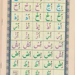Qaida online noorani qaida for kids Online Noorani Qaida for kids 18 150x150